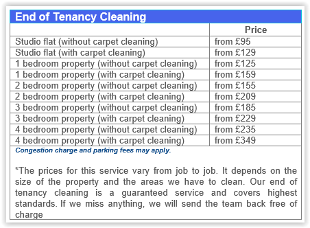 End of Tenancy Cleaning Chiswick Prices