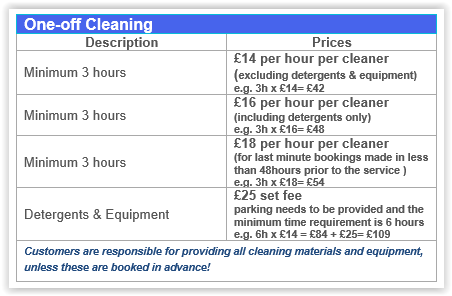 One-off cleaning Chiswick prices